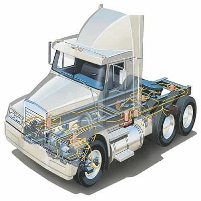chassis_lubrication_img